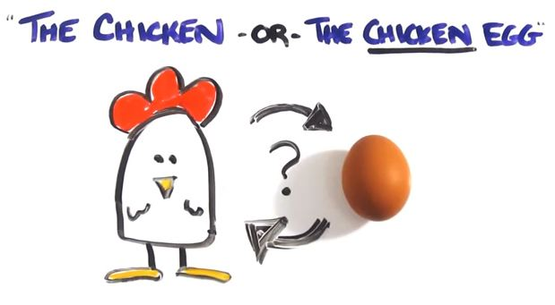 the-chicken-or-egg-question