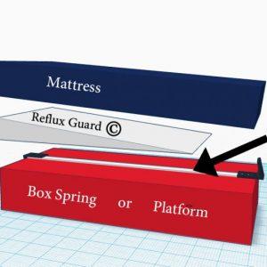 Mattress Slip Guard