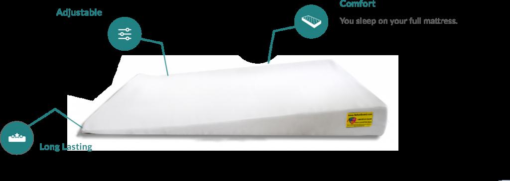 bed-wedge-benefits-1024x364